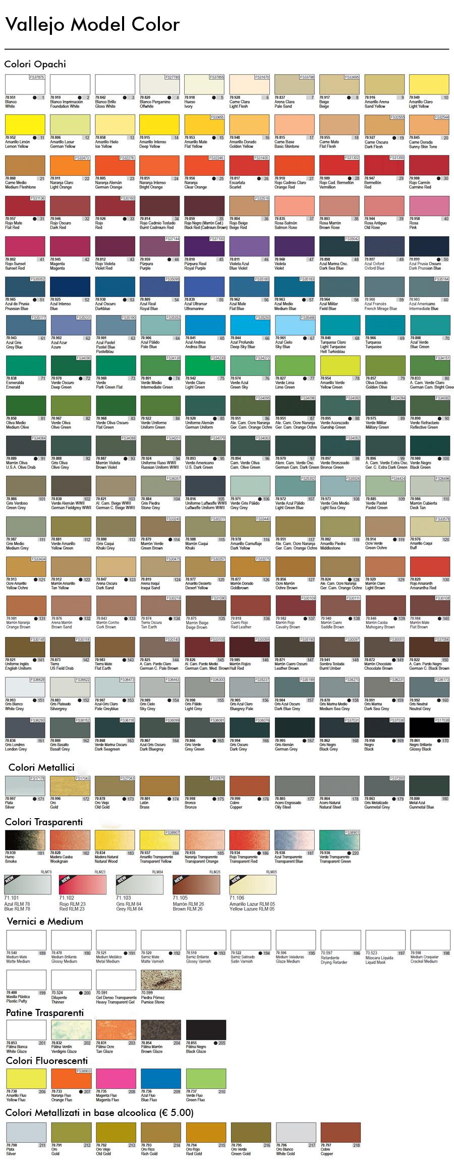 Model Model Color Chart Rebellions