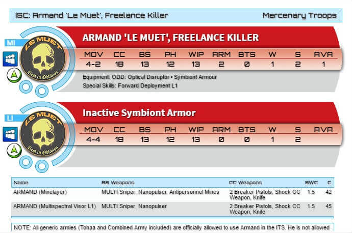 armand le muet stats